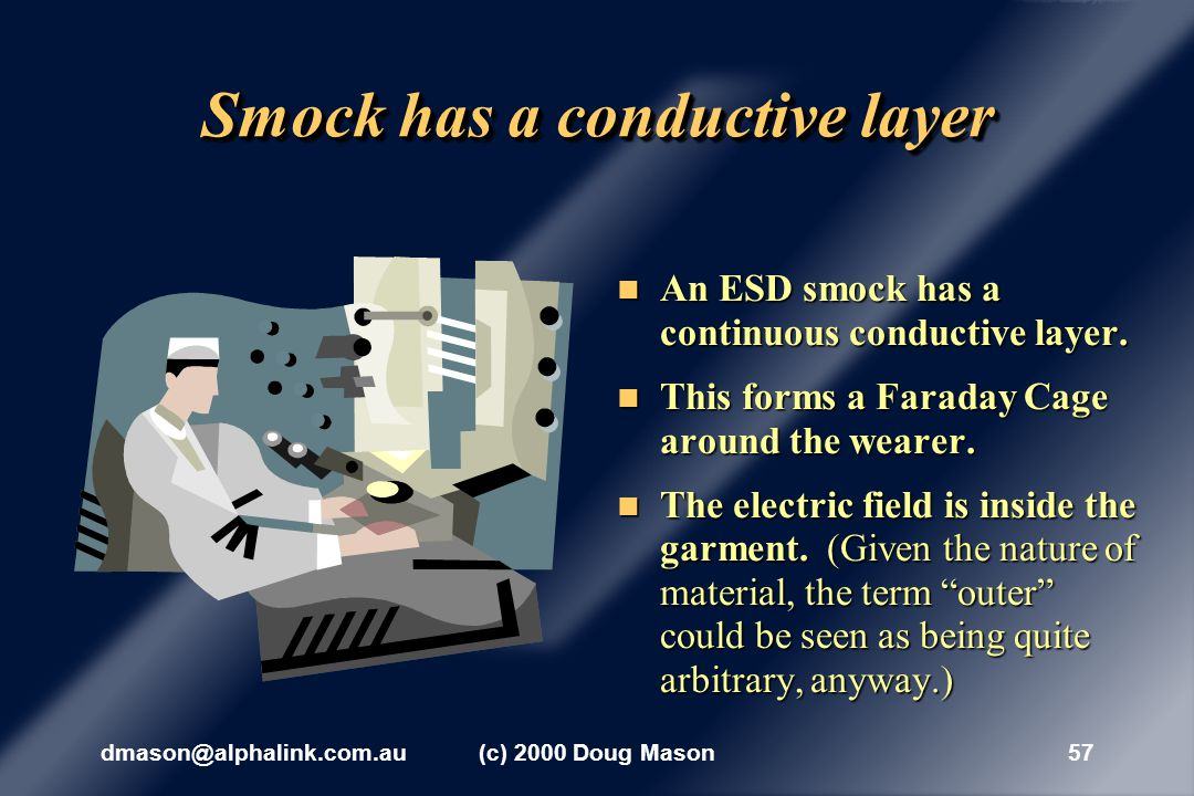 dmason@alphalink.com.au(c) 2000 Doug Mason56 A field placed inside a Faraday Cage When there is an electric field inside a Faraday Cage, the outside of the conductor is thus the inner surface of the Cage.