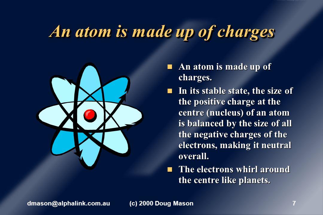 dmason@alphalink.com.au(c) 2000 Doug Mason7 An atom is made up of charges An atom is made up of charges.
