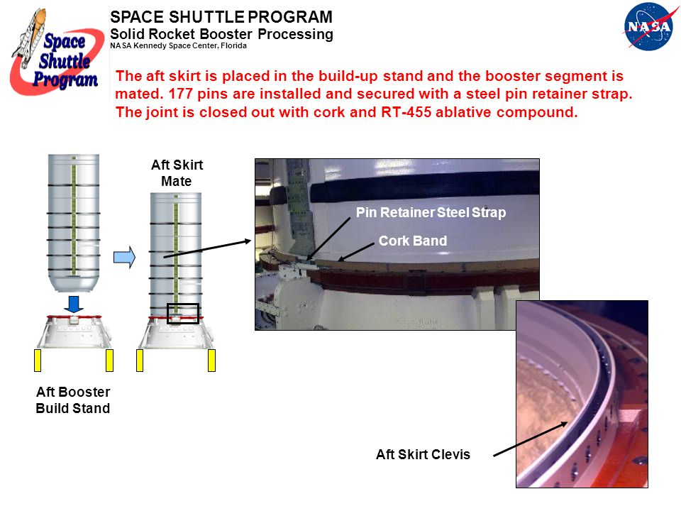 SPACE SHUTTLE PROGRAM Solid Rocket Booster Processing NASA Kennedy Space Center, Florida Aft Segment Breakover to Vertical AEC Breakover Aft Skirt Mat