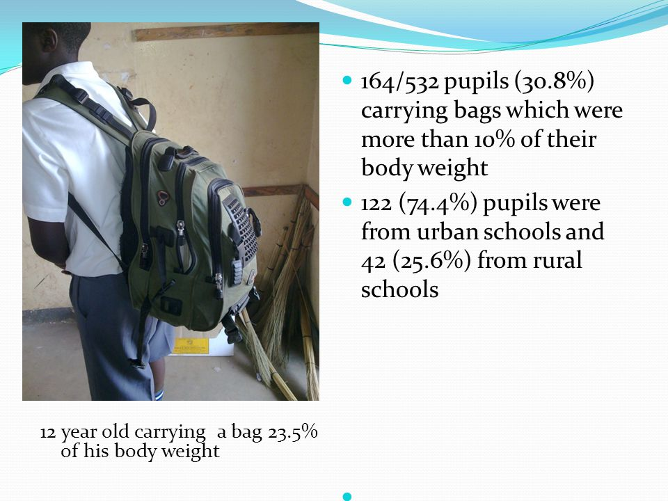 12 year old carrying a bag 23.5% of his body weight 164/532 pupils (30.8%) carrying bags which were more than 10% of their body weight 122 (74.4%) pupils were from urban schools and 42 (25.6%) from rural schools.