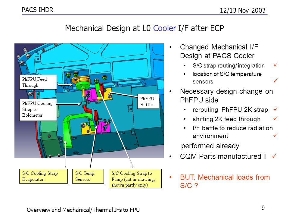 PACS IHDR 12/13 Nov 2003 Overview and Mechanical/Thermal IFs to FPU 9 Mechanical Design at L0 Cooler I/F after ECP Changed Mechanical I/F Design at PACS Cooler S/C strap routing/ integration location of S/C temperature sensors Necessary design change on PhFPU side rerouting PhFPU 2K strap shifting 2K feed through I/F baffle to reduce radiation environment performed already CQM Parts manufactured .