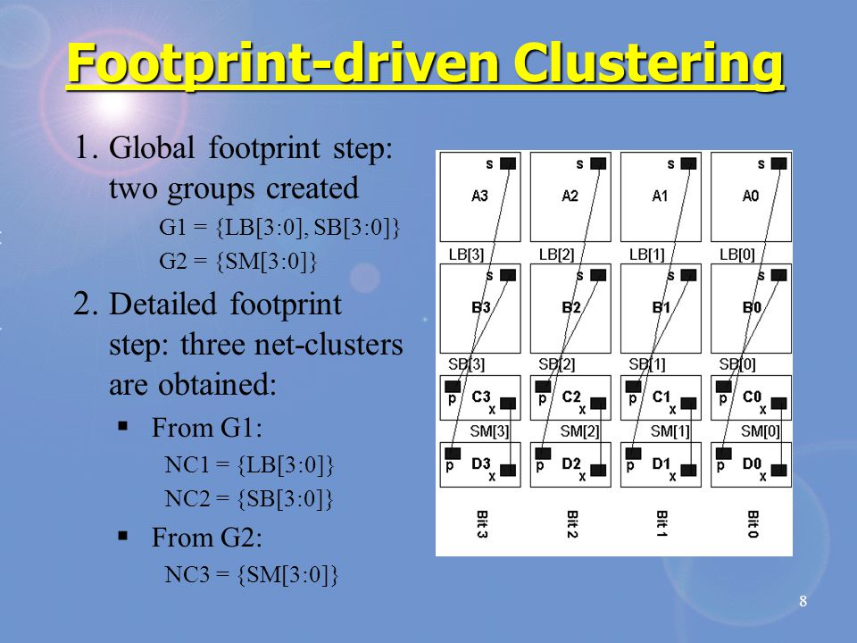 8 Footprint-driven Clustering 1. Global footprint step: two groups created G1 = {LB[3:0], SB[3:0]} G2 = {SM[3:0]} 2. Detailed footprint step: three ne