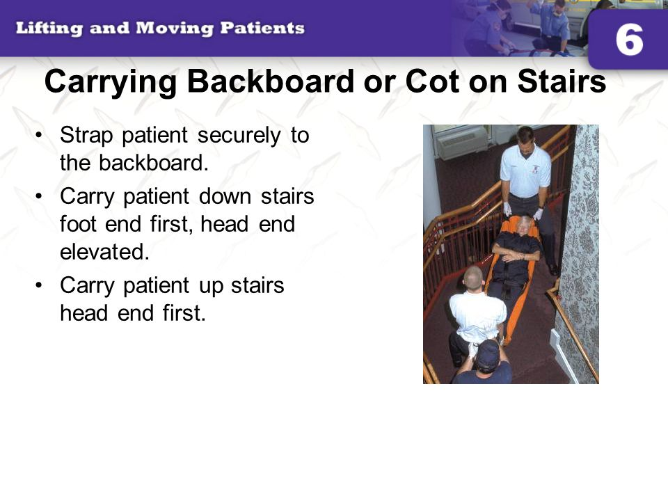Carrying Backboard or Cot on Stairs Strap patient securely to the backboard. Carry patient down stairs foot end first, head end elevated. Carry patien