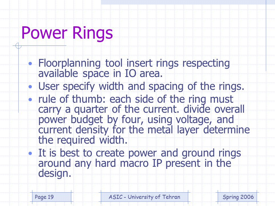 Spring 2006ASIC - University of TehranPage 19 Power Rings Floorplanning tool insert rings respecting available space in IO area.