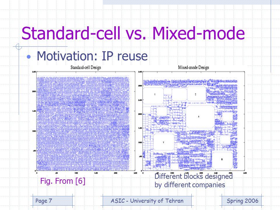 Spring 2006ASIC - University of TehranPage 7 Standard-cell vs.