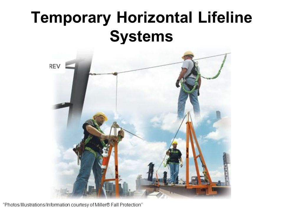 "Temporary Horizontal Lifeline Systems ""Photos/Illustrations/Information courtesy of Miller® Fall Protection"""
