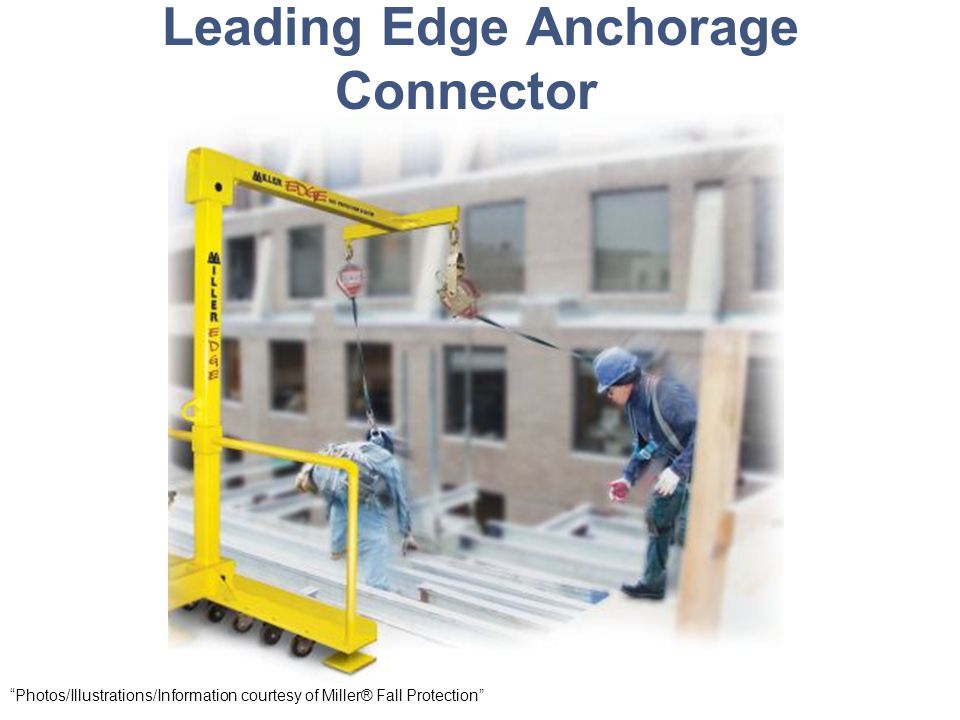 "Leading Edge Anchorage Connector ""Photos/Illustrations/Information courtesy of Miller® Fall Protection"""