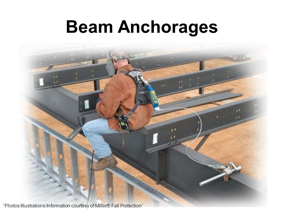 "Beam Anchorages ""Photos/Illustrations/Information courtesy of Miller® Fall Protection"""