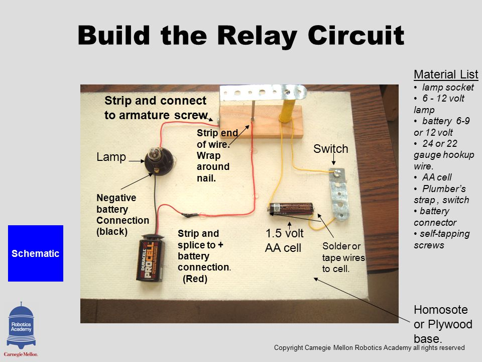 Copyright Carnegie Mellon Robotics Academy all rights reserved Build the Relay Circuit Homosote or Plywood base.