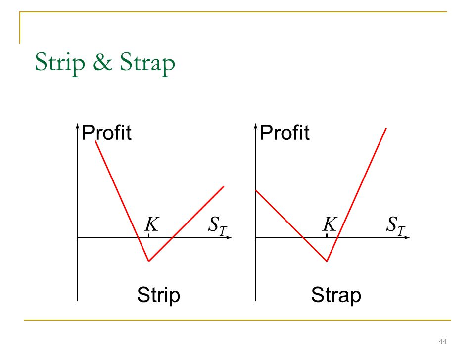 44 Strip & Strap Profit KSTST KSTST StripStrap