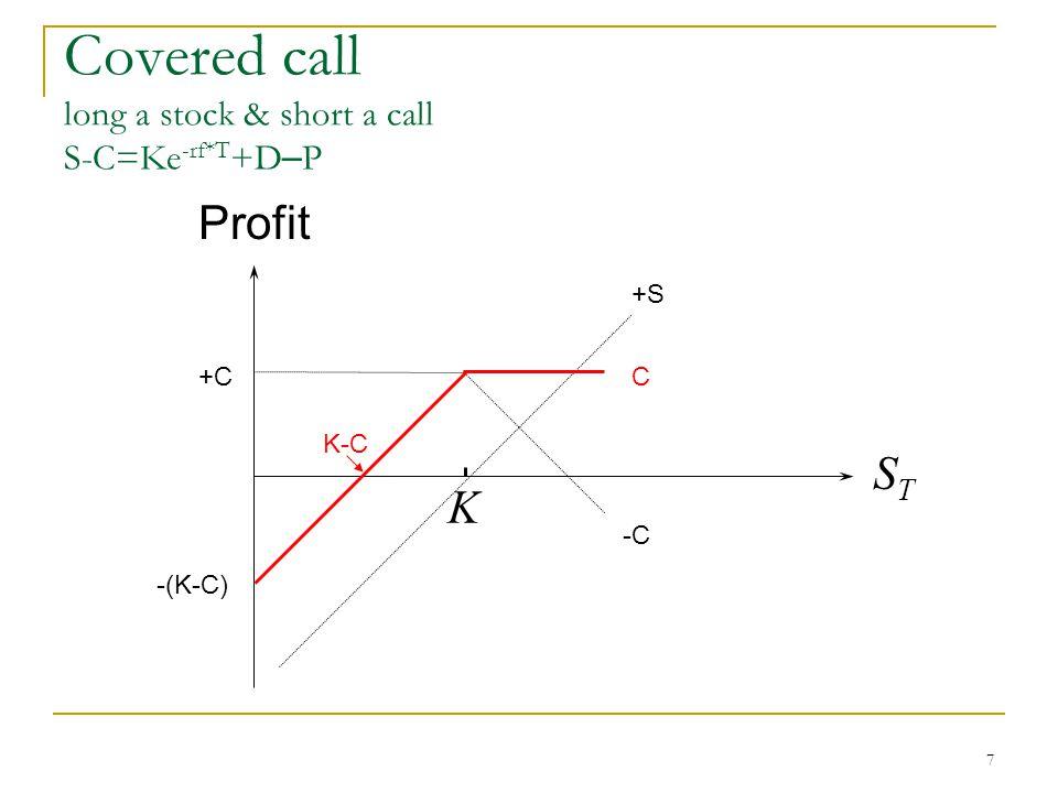 8 Protective call short a stock & long a call -S+C=-Ke -rf*T -D+P K Profit STST -S +C C K-C -C K-C