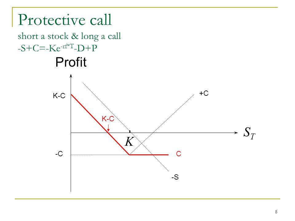 9 Protective pu t long a stock & long a put S+P=Ke -rf*T +D+C K Profit STST +S +P-P