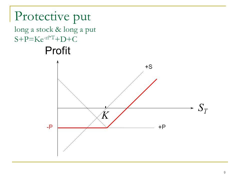30 Butterfly Spread Using Puts Buy a put option with a relatively low K 1, buy a put option with a relatively high K 3, and sell two put options with K 2 Profit STST K1K1 +P K3K3 K2K2 -P