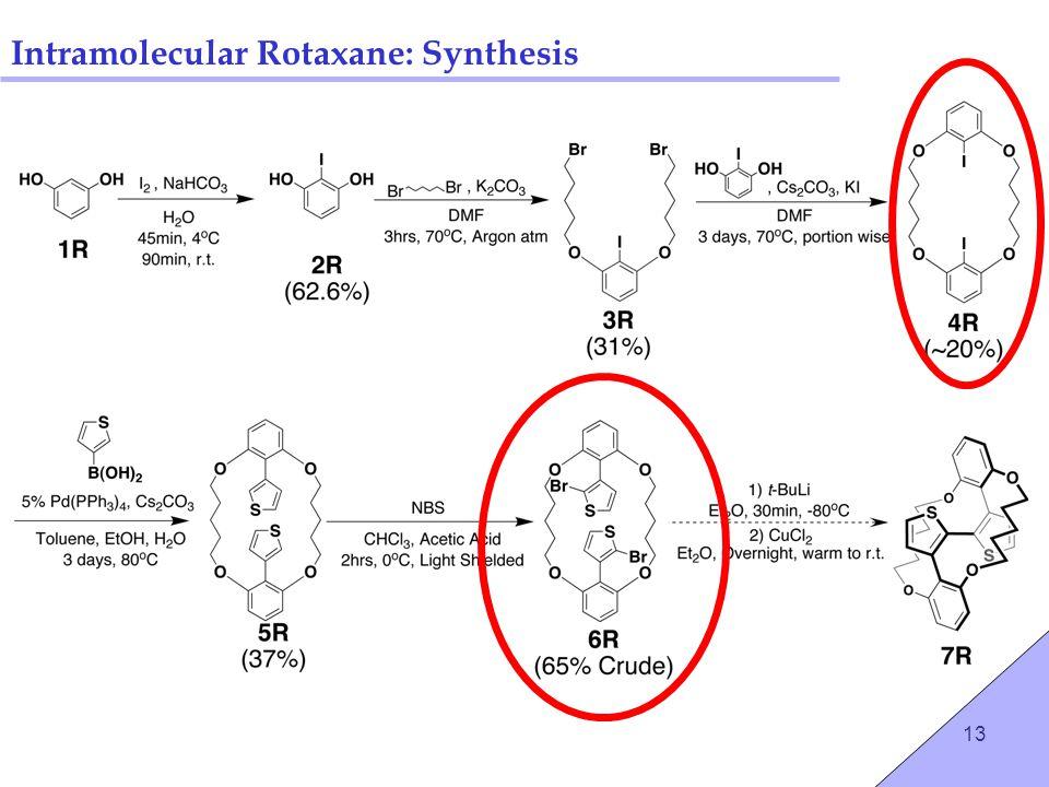 13 Intramolecular Rotaxane: Synthesis