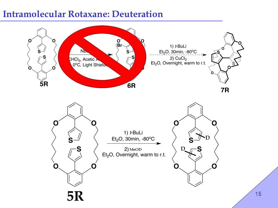 15 Intramolecular Rotaxane: Deuteration 5R D D