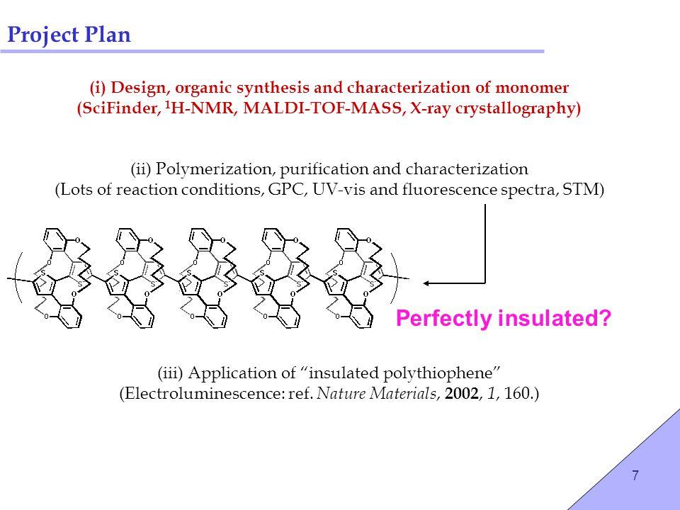 8 Selectivity versus formation Kinetics Selective? versus