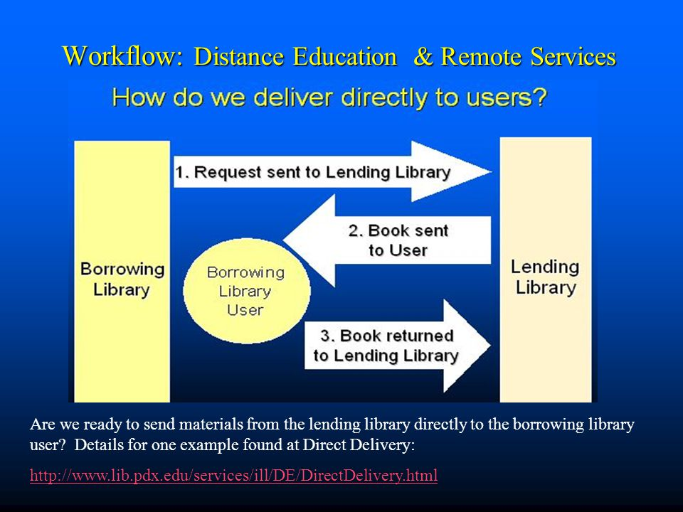 Workflow: Distance Education & Remote Services Are we ready to send materials from the lending library directly to the borrowing library user.