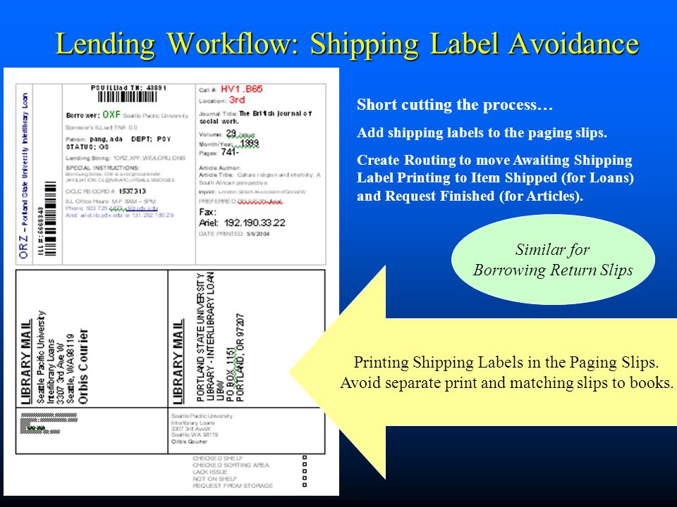 Lending Workflow: Shipping Label Avoidance Printing Shipping Labels in the Paging Slips.