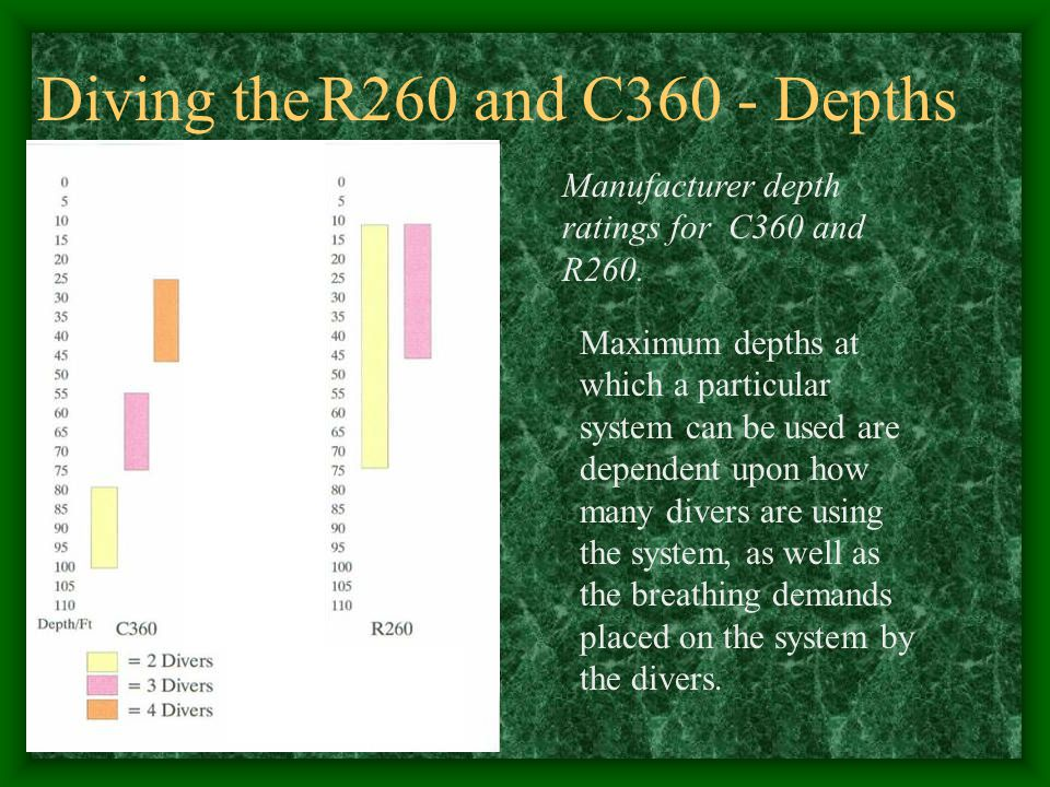 Manufacturer depth ratings for C360 and R260. Maximum depths at which a particular system can be used are dependent upon how many divers are using the
