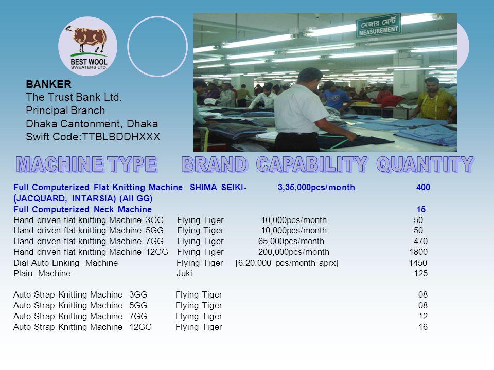 BANKER The Trust Bank Ltd. Principal Branch Dhaka Cantonment, Dhaka Swift Code:TTBLBDDHXXX Full Computerized Flat Knitting Machine SHIMA SEIKI- 3,35,0