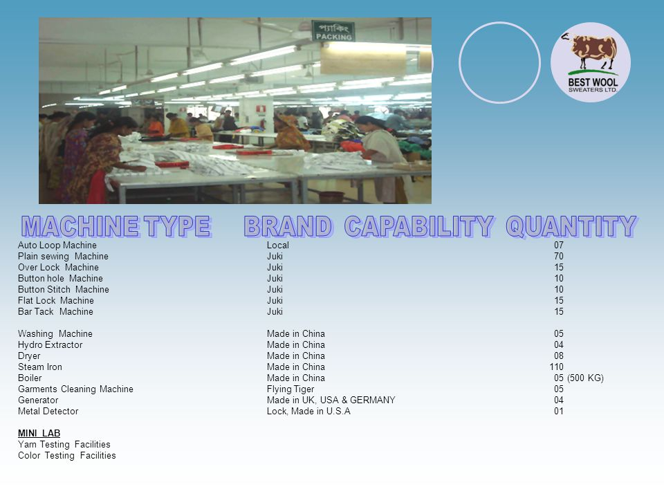 FINISHING OPERATION Inspection Tables AQL Quality Control System generally applied all over the company.