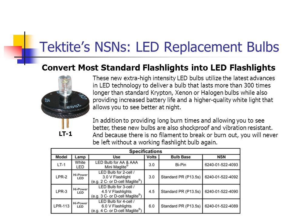 Tektite's NSNs: LED Replacement Bulbs These new extra-high intensity LED bulbs utilize the latest advances in LED technology to deliver a bulb that la