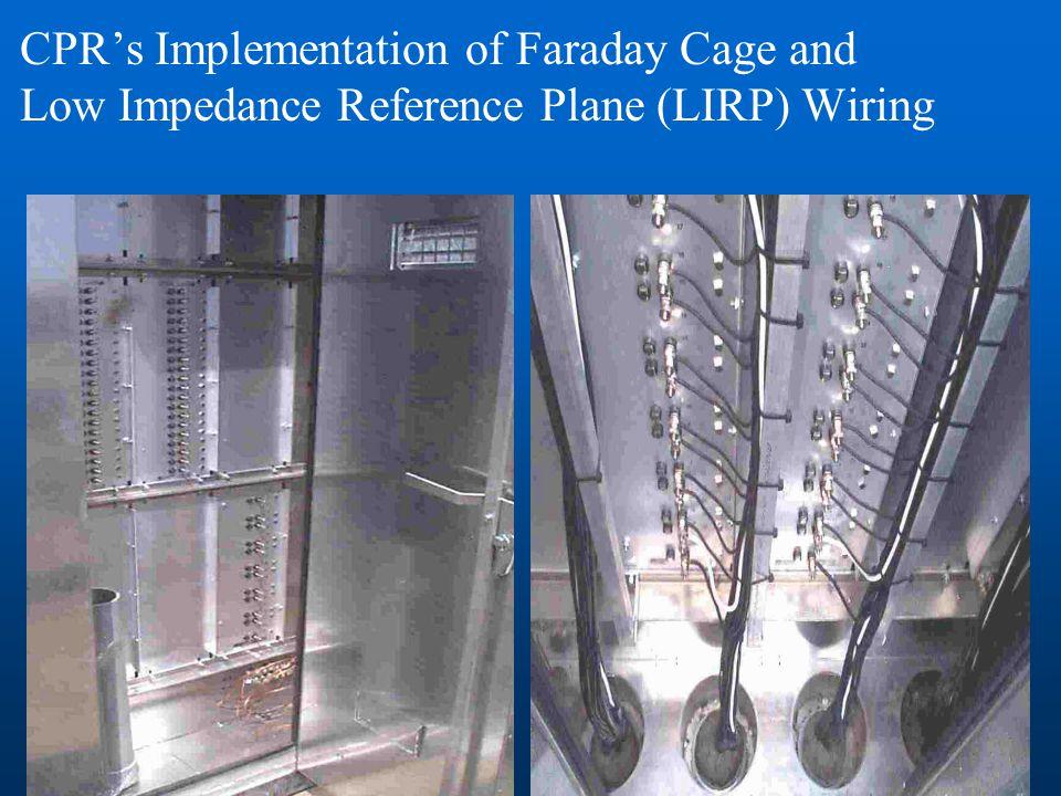 FARADAY CAGE PRINCIPAL