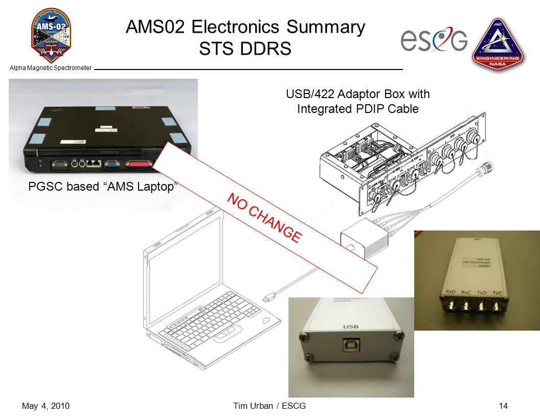 Alpha Magnetic Spectrometer Tim Urban / ESCG14 AMS02 Electronics Summary STS DDRS PGSC based AMS Laptop USB/422 Adaptor Box with Integrated PDIP Cable May 4, 2010 NO CHANGE