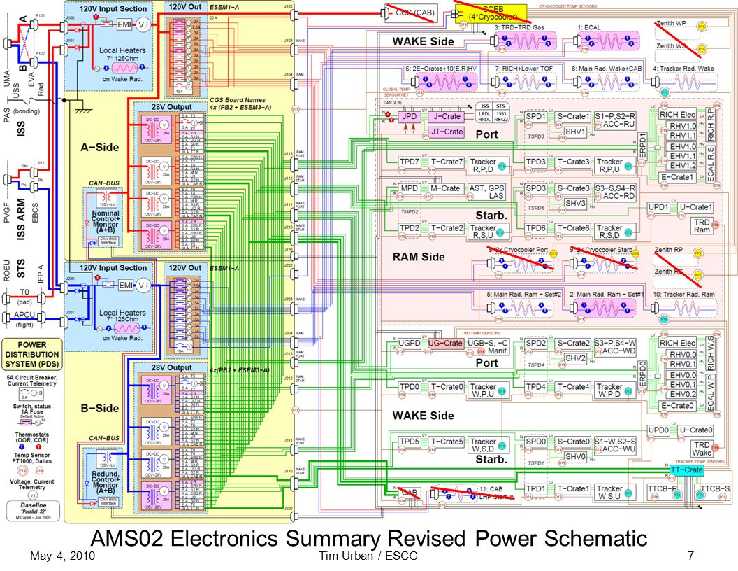 Alpha Magnetic Spectrometer AMS02 Electronics Summary Revised Power Schematic Tim Urban / ESCG7May 4, 2010