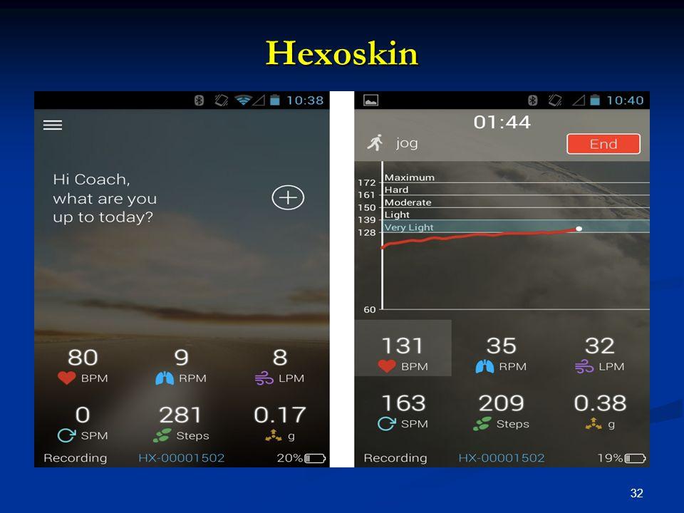 32 Hexoskin
