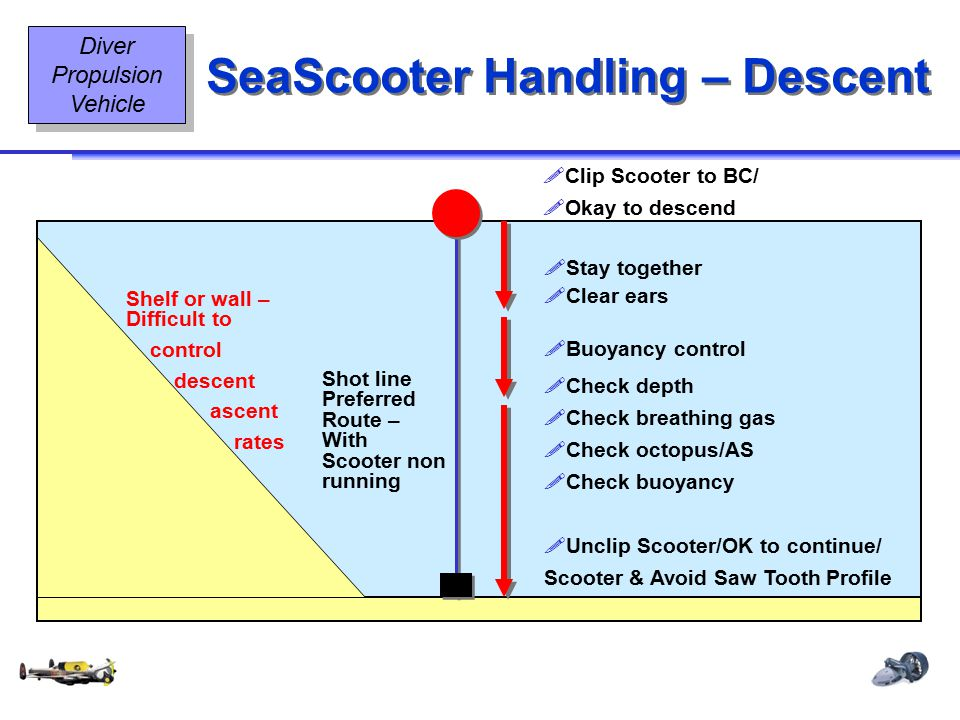 Diving Equipment & Diving Signals OT2 14 08/02 Shelf or wall – Difficult to control descent ascent rates Shot line Preferred Route – With Scooter non
