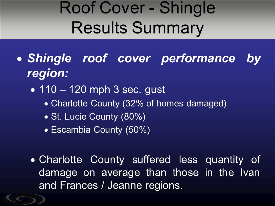 Roof Cover - Shingle Results Summary  Shingle roof cover performance by region:  110 – 120 mph 3 sec. gust  Charlotte County (32% of homes damaged)