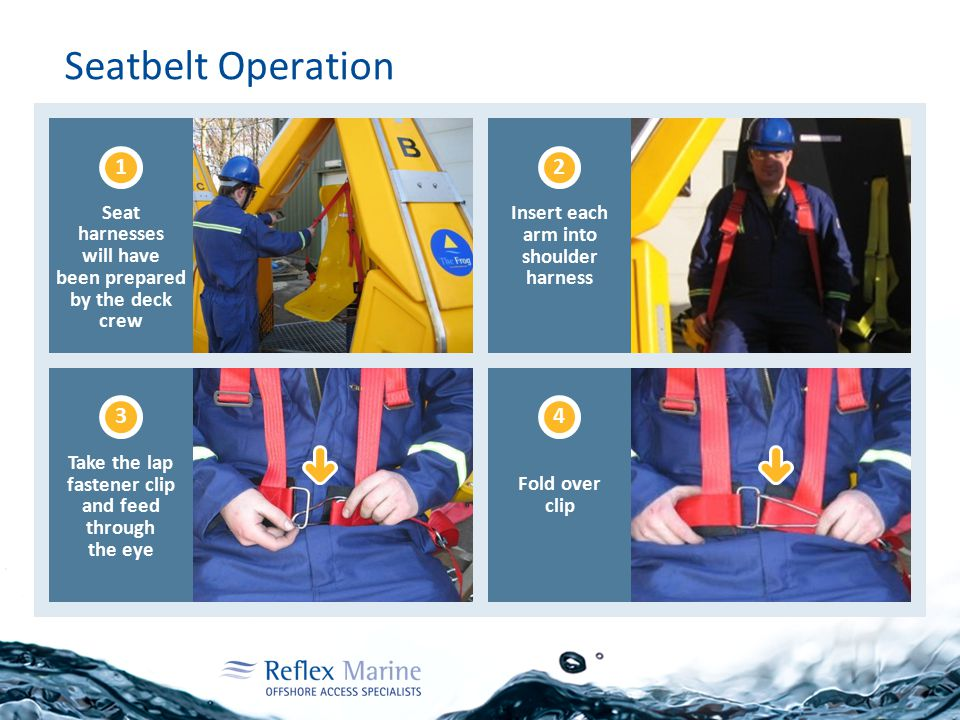 Seatbelt Operation Seat harnesses will have been prepared by the deck crew 1 Insert each arm into shoulder harness 2 Take the lap fastener clip and feed through the eye 3 Fold over clip 4
