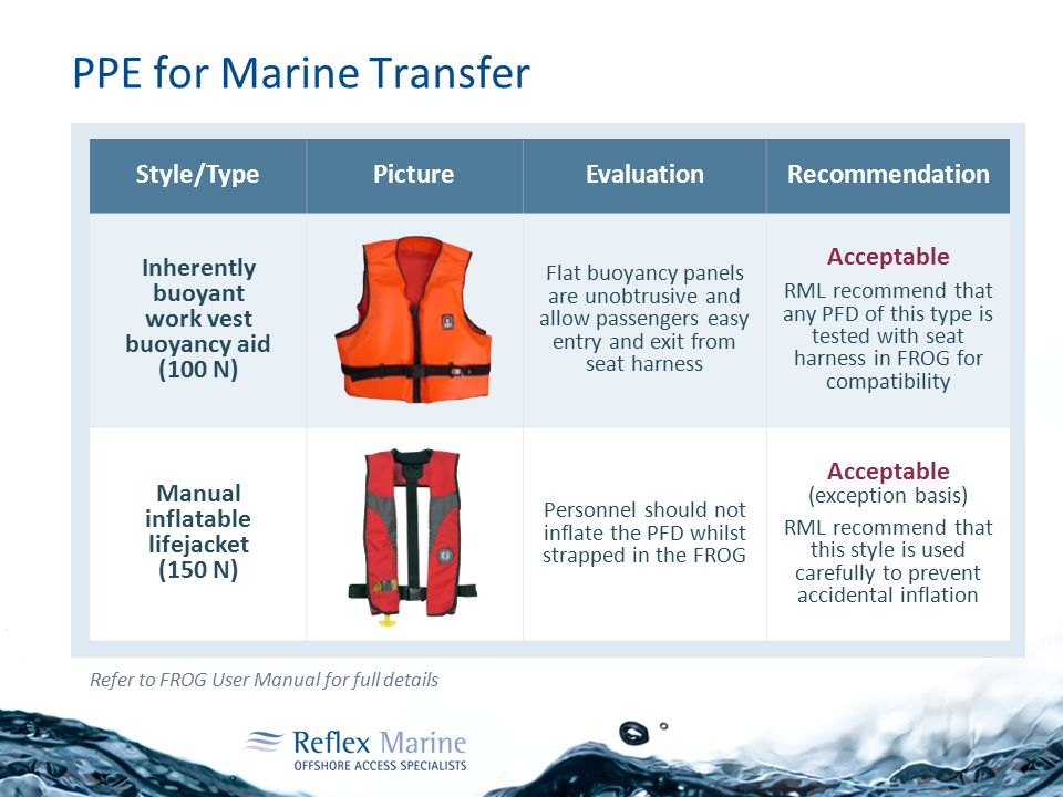 PPE for Marine Transfer Refer to FROG User Manual for full details Style/TypePictureEvaluationRecommendation Inherently buoyant work vest buoyancy aid