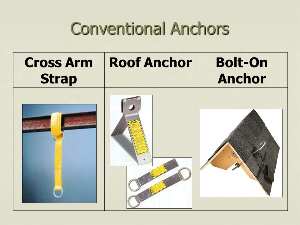 Conventional Anchors Cross Arm Strap Roof AnchorBolt-On Anchor