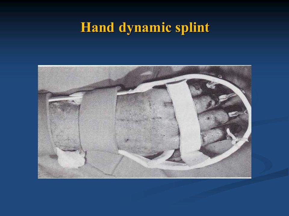 dynamic splint Hand