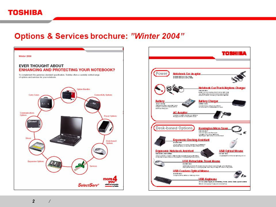 2/2/ Options & Services brochure: Winter 2004