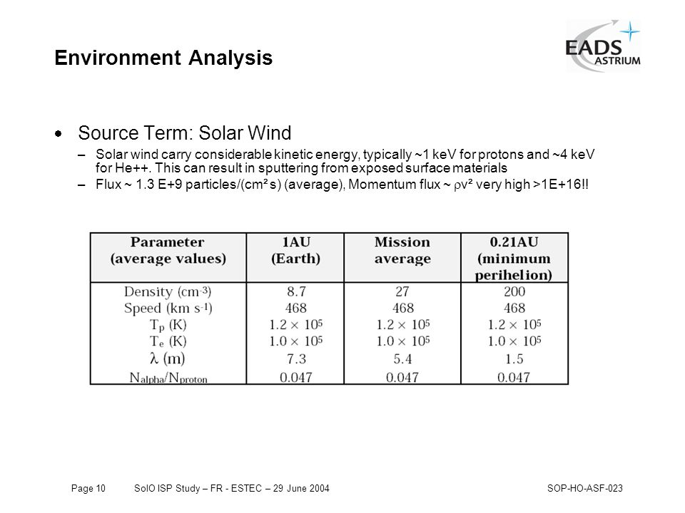 Page 10SolO ISP Study – FR - ESTEC – 29 June 2004SOP-HO-ASF-023 Environment Analysis  Source Term: Solar Wind –Solar wind carry considerable kinetic energy, typically ~1 keV for protons and ~4 keV for He++.