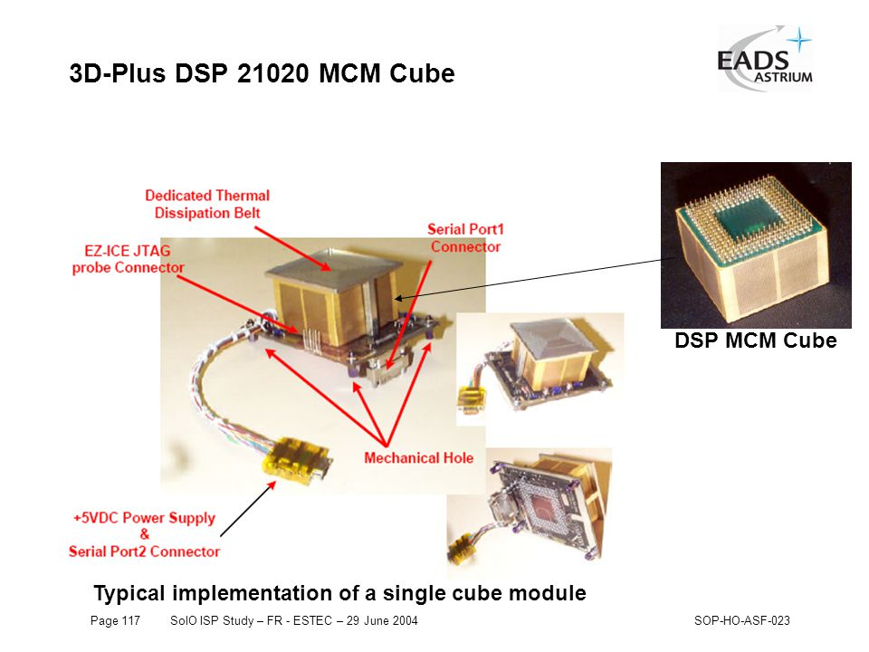 Page 117SolO ISP Study – FR - ESTEC – 29 June 2004SOP-HO-ASF-023 3D-Plus DSP 21020 MCM Cube DSP MCM Cube Typical implementation of a single cube module