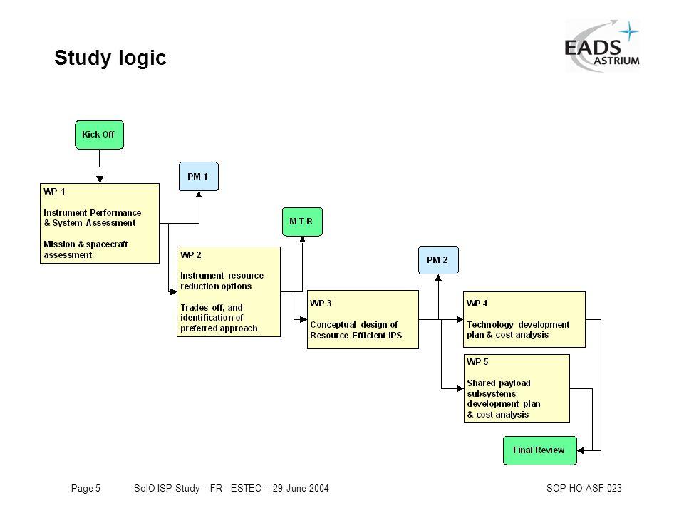 Page 5SolO ISP Study – FR - ESTEC – 29 June 2004SOP-HO-ASF-023 Study logic