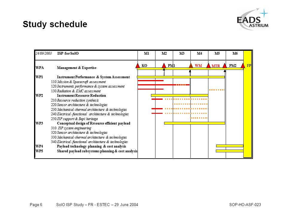 Page 107 SolO ISP Study – FR - ESTEC – 29 June 2004SOP-HO-ASF-023 Instrument assessment The Unionics assessment