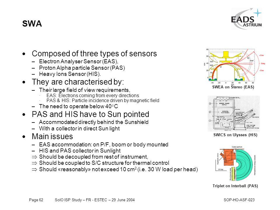 Page 62SolO ISP Study – FR - ESTEC – 29 June 2004SOP-HO-ASF-023 SWA  Composed of three types of sensors –Electron Analyser Sensor (EAS), –Proton Alpha particle Sensor (PAS) –Heavy Ions Sensor (HIS).