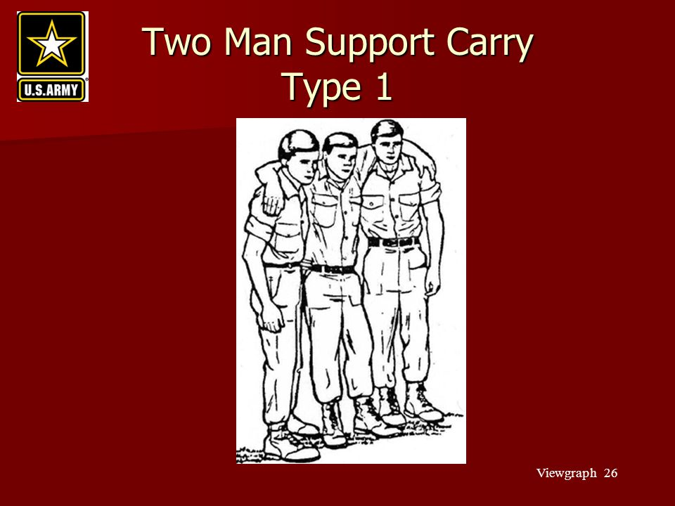 Viewgraph 26 Two Man Support Carry Type 1