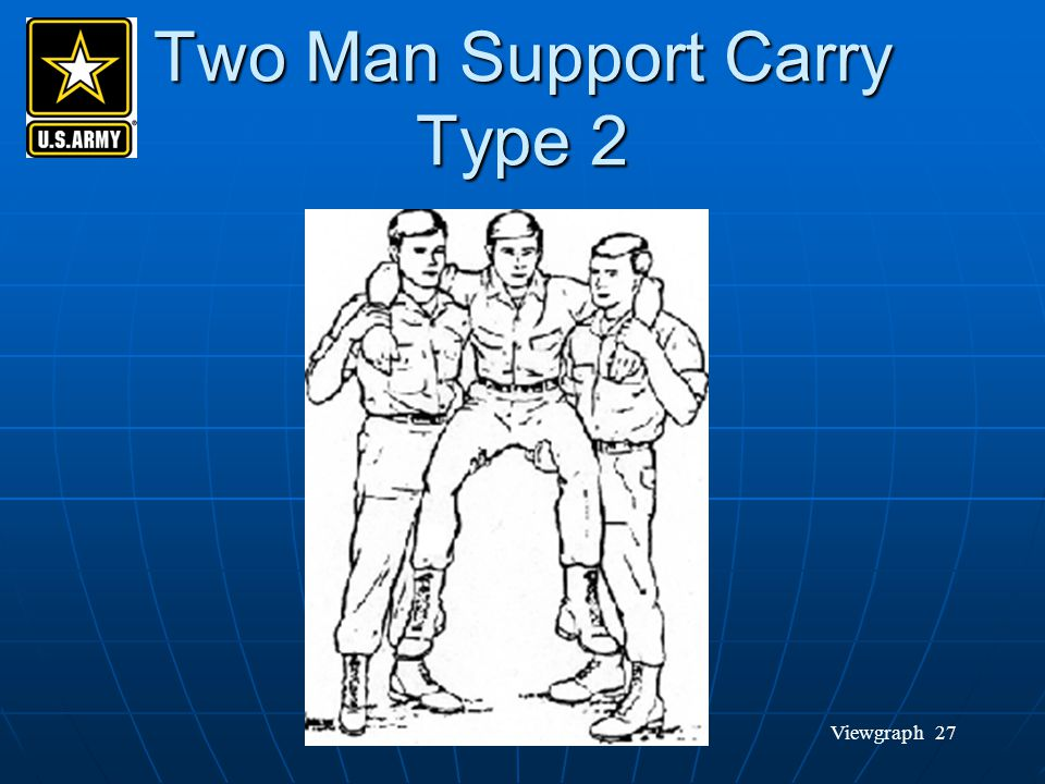 Viewgraph 27 Two Man Support Carry Type 2