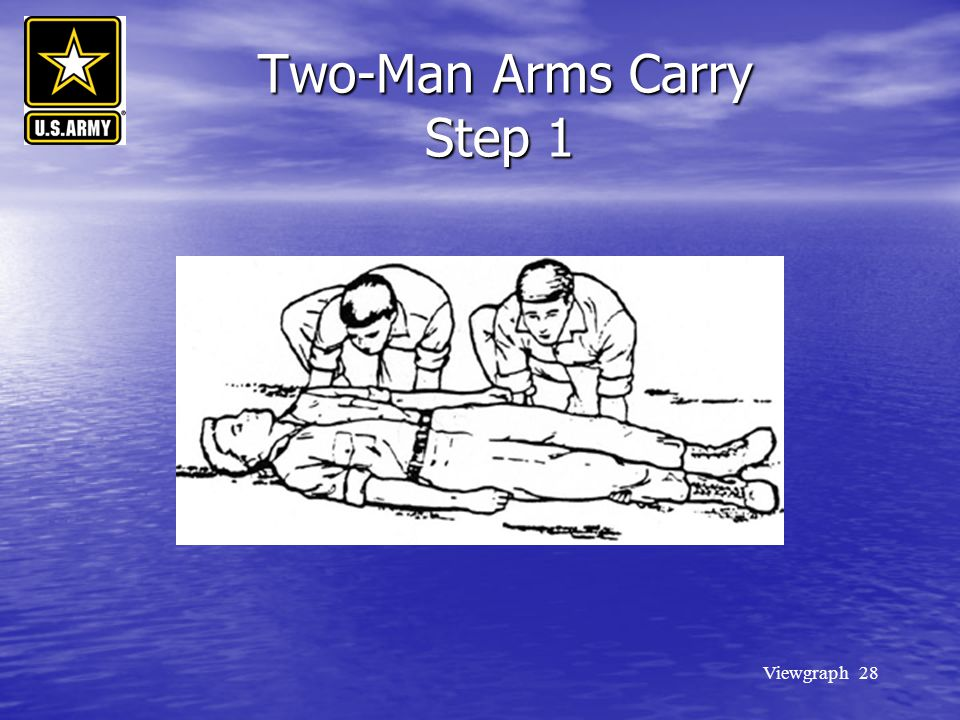 Viewgraph 28 Two-Man Arms Carry Step 1 Two-Man Arms Carry Step 1