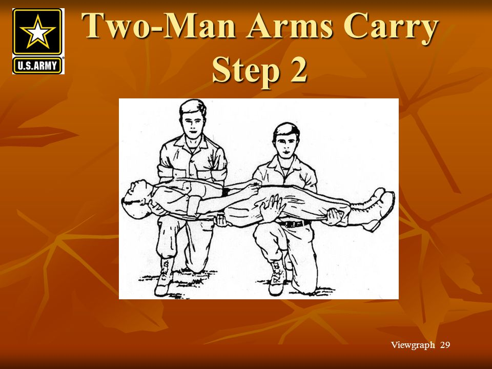 Viewgraph 29 Two-Man Arms Carry Step 2 Two-Man Arms Carry Step 2