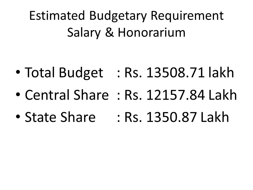Estimated Budgetary Requirement Salary & Honorarium Total Budget : Rs.
