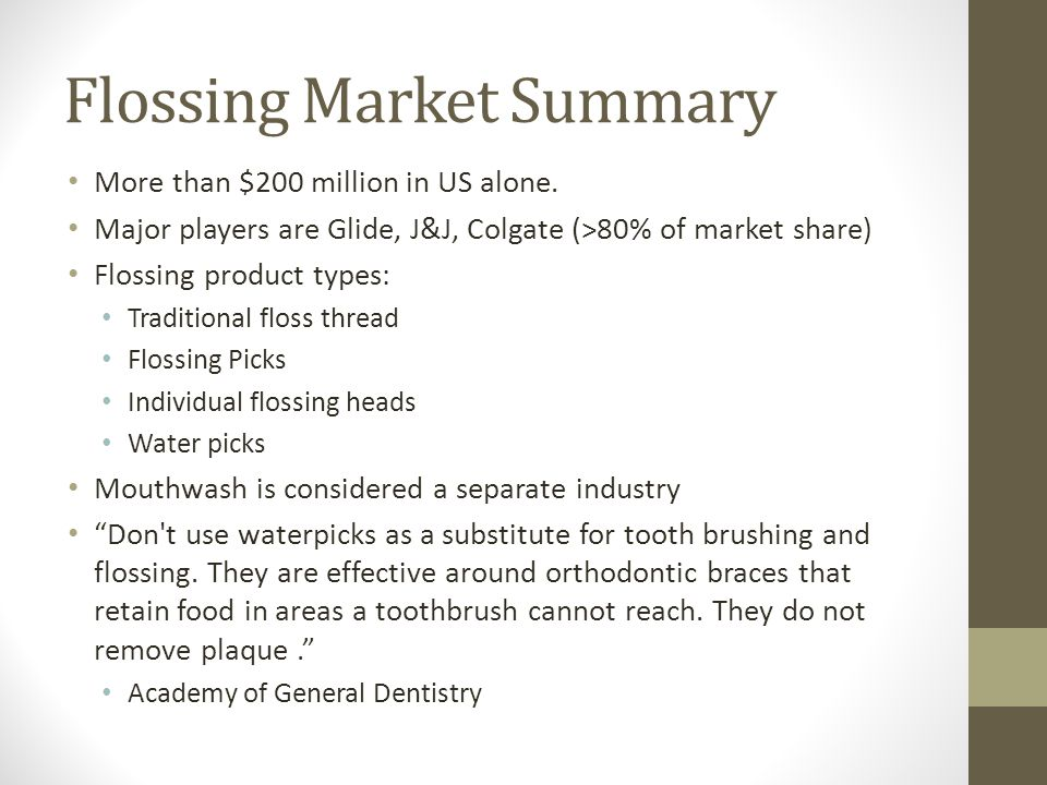 Flossing Market Summary More than $200 million in US alone.