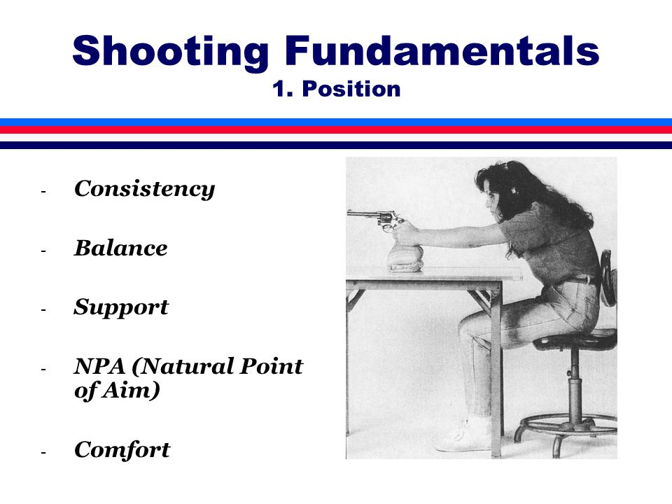 Shooting Fundamentals 1.