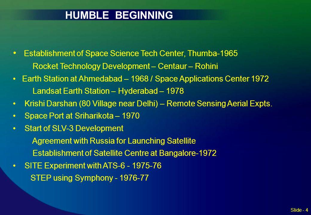 HUMBLE BEGINNING Establishment of Space Science Tech Center, Thumba-1965 Rocket Technology Development – Centaur – Rohini Earth Station at Ahmedabad –